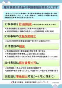 雇用調整助成金の提出書類の簡素化についてのサムネイル