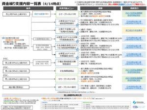 shikinguri_listのサムネイル